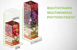Nutrilite Double X Filling the Nutritional Gap.jpg