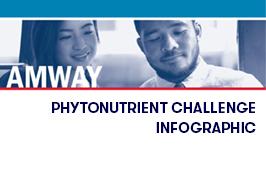 Phytonutrient Challenge Infographic.jpg